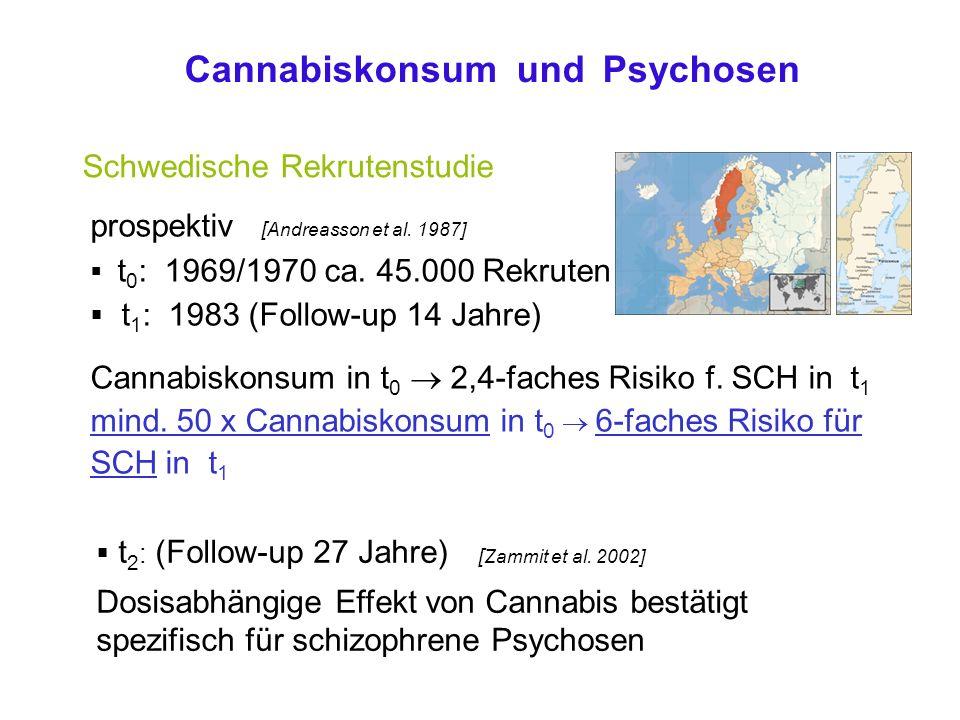 Cannabiskonsum und Psychosen Schwedische Rekrutenstudie prospektiv [ Andreasson et al.