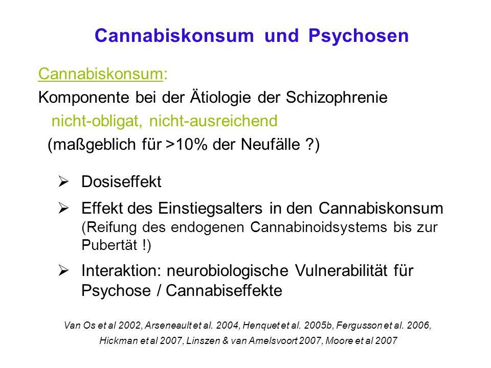 Cannabiskonsum: Komponente bei der Ätiologie der Schizophrenie nicht-obligat, nicht-ausreichend (maßgeblich für >10% der Neufälle ?) Cannabiskonsum und Psychosen Van Os et al 2002, Arseneault et al.