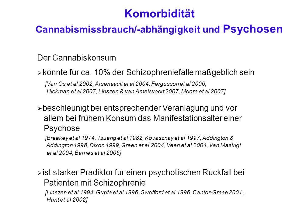 Der Cannabiskonsum könnte für ca.