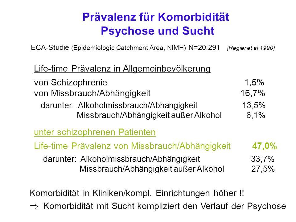 unter schizophrenen Patienten Life-time Prävalenz von Missbrauch/Abhängigkeit 47,0% darunter: Alkoholmissbrauch/Abhängigkeit 33,7% Missbrauch/Abhängigkeit außer Alkohol 27,5% Komorbidität in Kliniken/kompl.