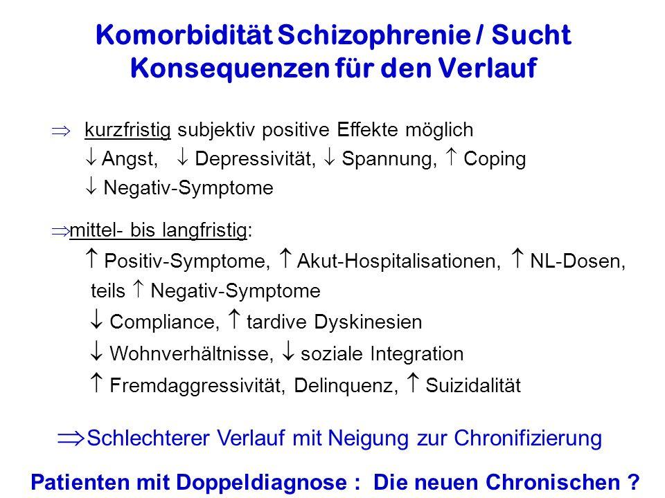 Komorbidität Schizophrenie / Sucht Konsequenzen für den Verlauf kurzfristig subjektiv positive Effekte möglich Angst, Depressivität, Spannung, Coping Negativ-Symptome Patienten mit Doppeldiagnose : Die neuen Chronischen .