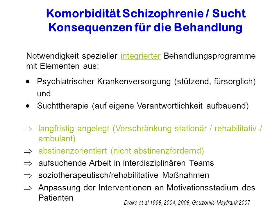 Psychiatrischer Krankenversorgung (stützend, fürsorglich) und Suchttherapie (auf eigene Verantwortlichkeit aufbauend) Notwendigkeit spezieller integrierter Behandlungsprogramme mit Elementen aus: Komorbidität Schizophrenie / Sucht Konsequenzen für die Behandlung langfristig angelegt (Verschränkung stationär / rehabilitativ / ambulant) abstinenzorientiert (nicht abstinenzfordernd) aufsuchende Arbeit in interdisziplinären Teams soziotherapeutisch/rehabilitative Maßnahmen Anpassung der Interventionen an Motivationsstadium des Patienten Drake et al 1998, 2004, 2008, Gouzoulis-Mayfrank 2007