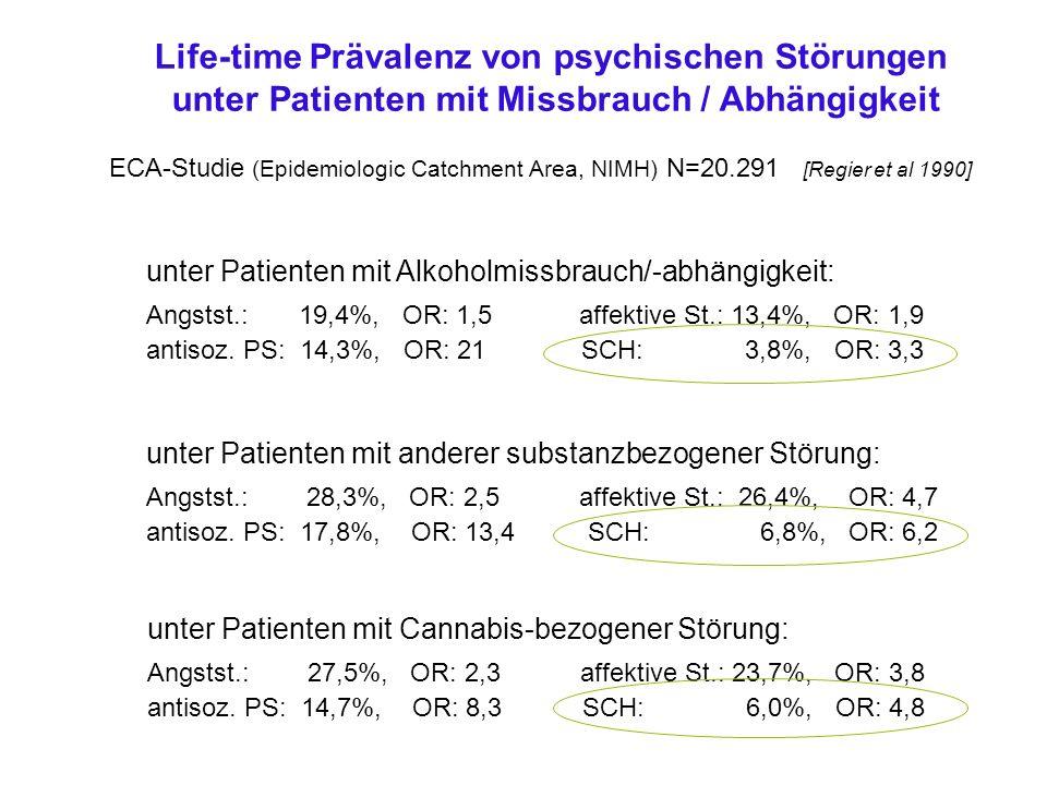 Life-time Prävalenz von psychischen Störungen unter Patienten mit Missbrauch / Abhängigkeit unter Patienten mit Cannabis-bezogener Störung: Angstst.: 27,5%, OR: 2,3 affektive St.: 23,7%, OR: 3,8 antisoz.