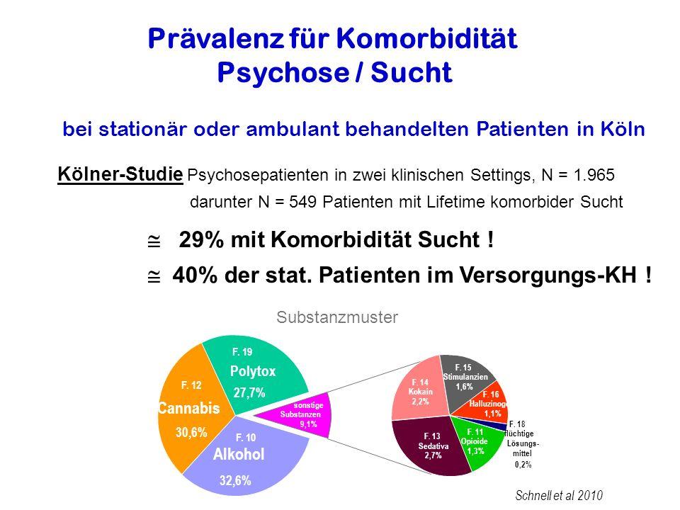 Substanzmuster F.12 Cannabis 30,6% F. 19 Polytox 27,7% F.