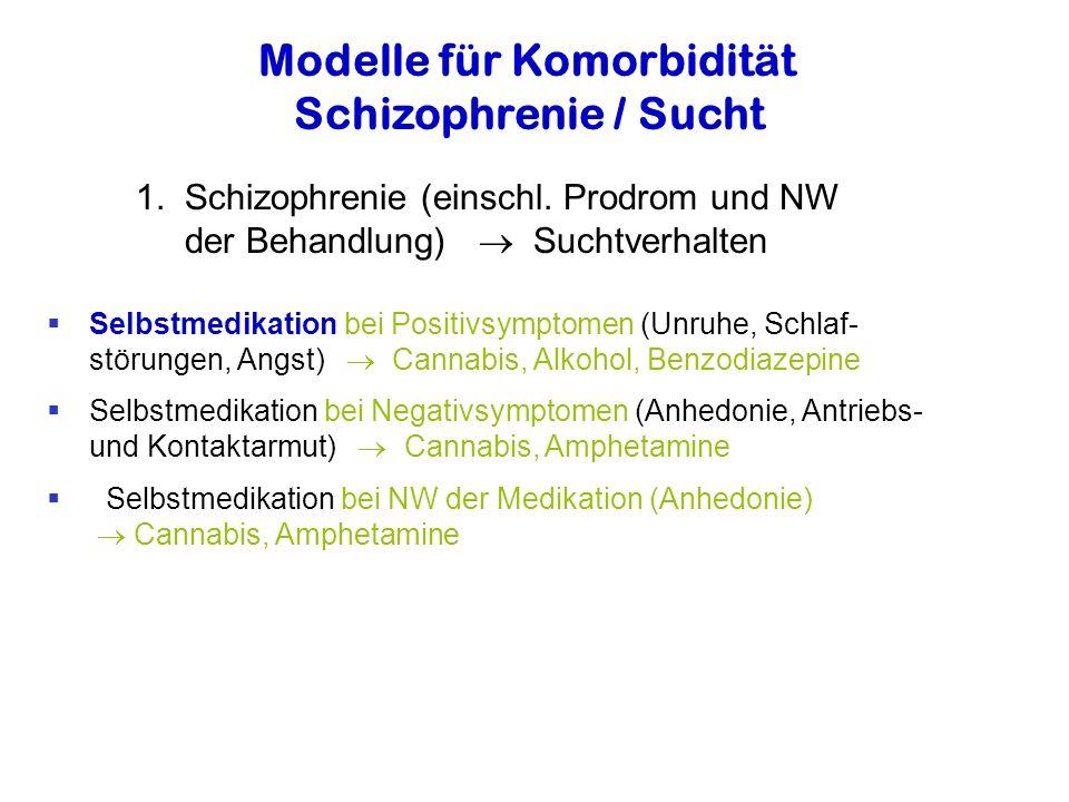 Modelle für Komorbidität Schizophrenie / Sucht 1.Schizophrenie (einschl.