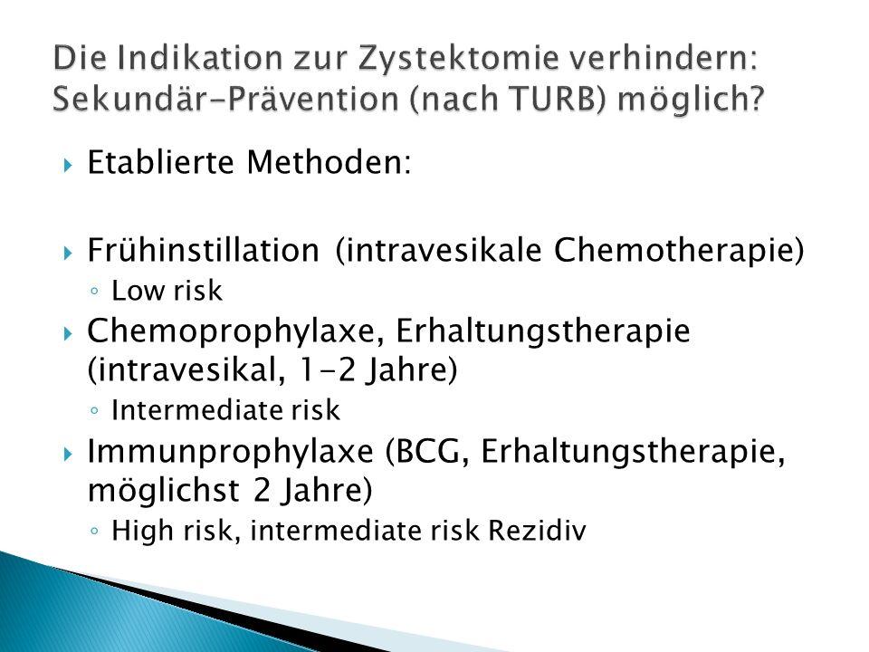 Etablierte Methoden: Frühinstillation (intravesikale Chemotherapie) Low risk Chemoprophylaxe, Erhaltungstherapie (intravesikal, 1-2 Jahre) Intermediat