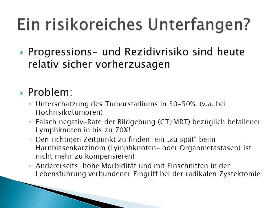 Progressions- und Rezidivrisiko sind heute relativ sicher vorherzusagen Problem: Unterschätzung des Tumorstadiums in 30-50%. (v.a. bei Hochrisikotumor