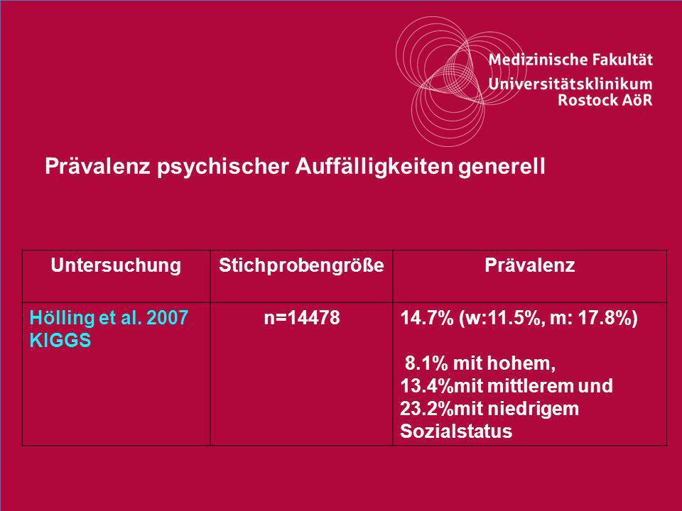 10Titel der Präsentation Prävalenz psychischer Auffälligkeiten generell UntersuchungStichprobengrößePrävalenz Hölling et al. 2007 KIGGS n=1447814.7% (
