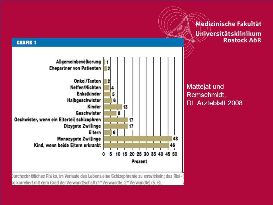 16Titel der Präsentation Mattejat und Remschmidt, Dt. Ärzteblatt 2008