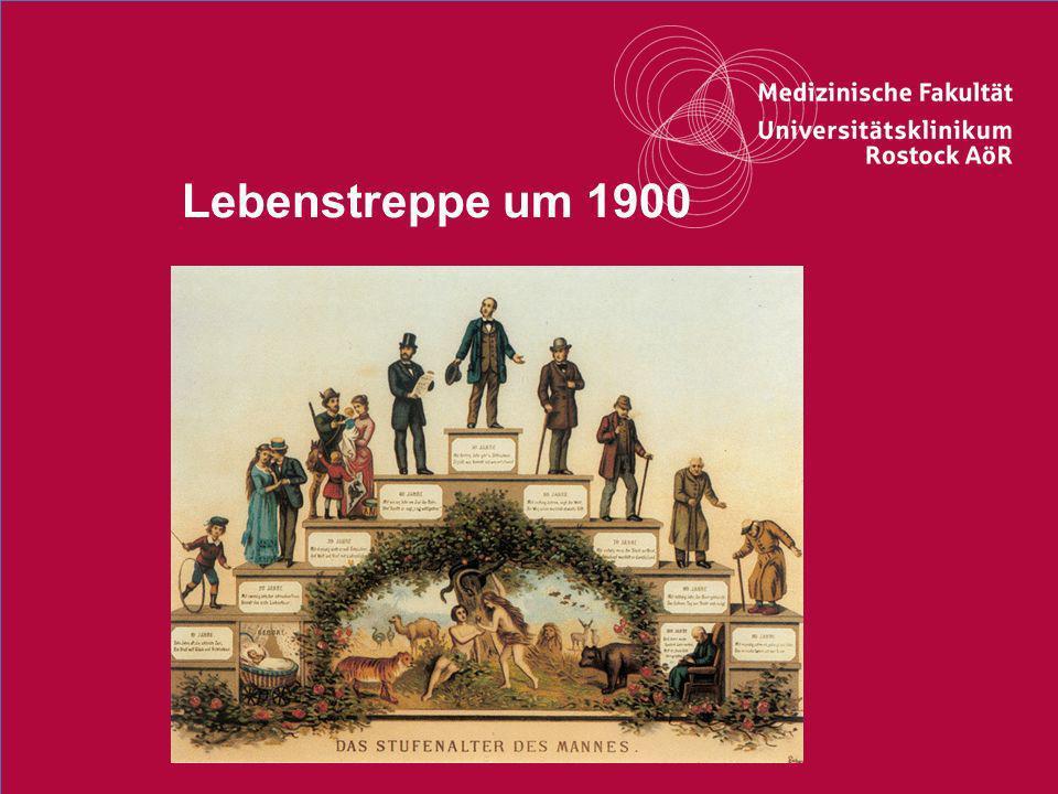2Titel der Präsentation Lebenstreppe um 1900