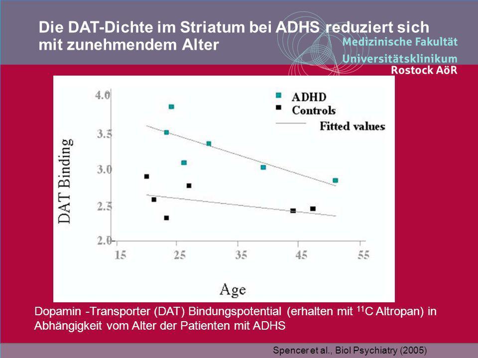 21Titel der Präsentation Die DAT-Dichte im Striatum bei ADHS reduziert sich mit zunehmendem Alter Spencer et al., Biol Psychiatry (2005) Dopamin -Tran