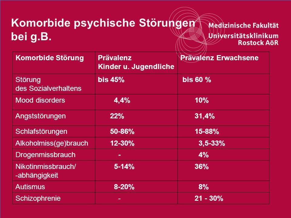 24Titel der Präsentation Komorbide StörungPrävalenz Kinder u. Jugendliche Prävalenz Erwachsene Störung des Sozialverhaltens bis 45% bis 60 % Mood diso