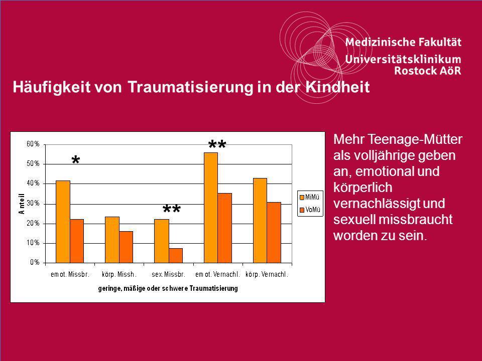 28Titel der Präsentation Häufigkeit von Traumatisierung in der Kindheit Mehr Teenage-Mütter als volljährige geben an, emotional und körperlich vernach