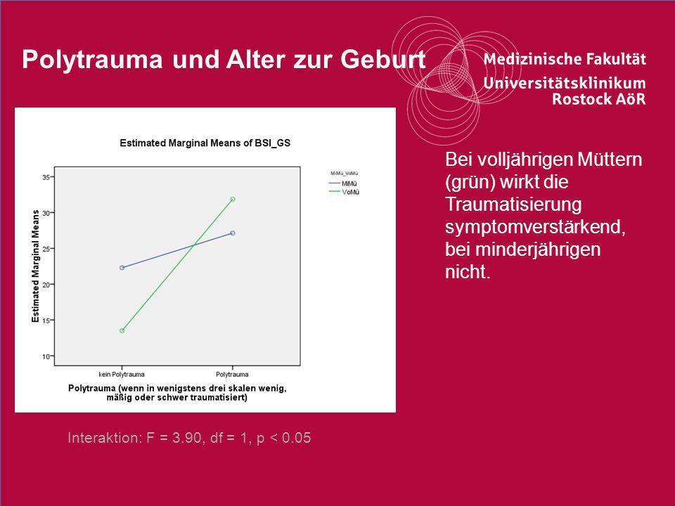 29Titel der Präsentation Polytrauma und Alter zur Geburt Interaktion: F = 3.90, df = 1, p < 0.05 Bei volljährigen Müttern (grün) wirkt die Traumatisie
