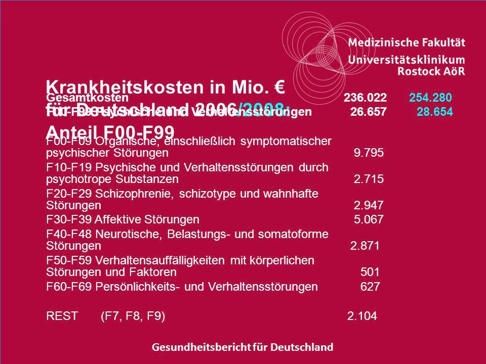 34Titel der Präsentation Krankheitskosten in Mio. für Deutschland 2006/2008: Anteil F00-F99 o Gesamtkosten 236.022 254.280 o F00-F99 Psychische und Ve