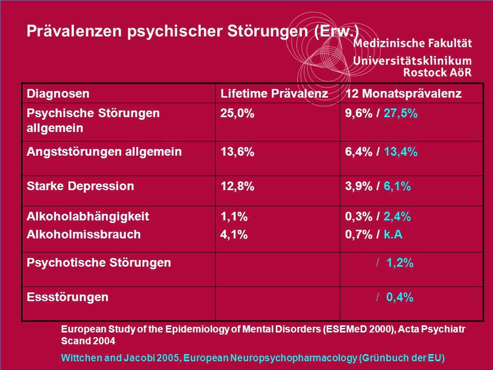 8Titel der Präsentation DiagnosenLifetime Prävalenz12 Monatsprävalenz Psychische Störungen allgemein 25,0%9,6% / 27,5% Angststörungen allgemein13,6%6,