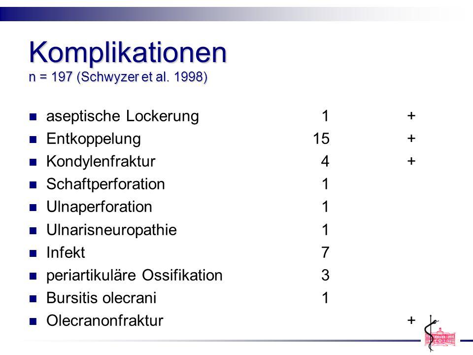 Komplikationen n = 197 (Schwyzer et al. 1998) aseptische Lockerung 1+ Entkoppelung15+ Kondylenfraktur 4+ Schaftperforation 1 Ulnaperforation 1 Ulnaris