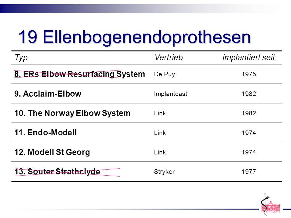 19 Ellenbogenendoprothesen TypVertriebimplantiert seit 8. ERs Elbow Resurfacing System De Puy1975 9. Acclaim-Elbow Implantcast1982 10. The Norway Elbo
