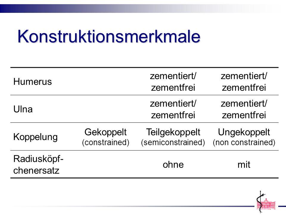 Konstruktionsmerkmale Humerus zementiert/ zementfrei zementiert/ zementfrei Ulna zementiert/ zementfrei zementiert/ zementfrei Koppelung Gekoppelt (co