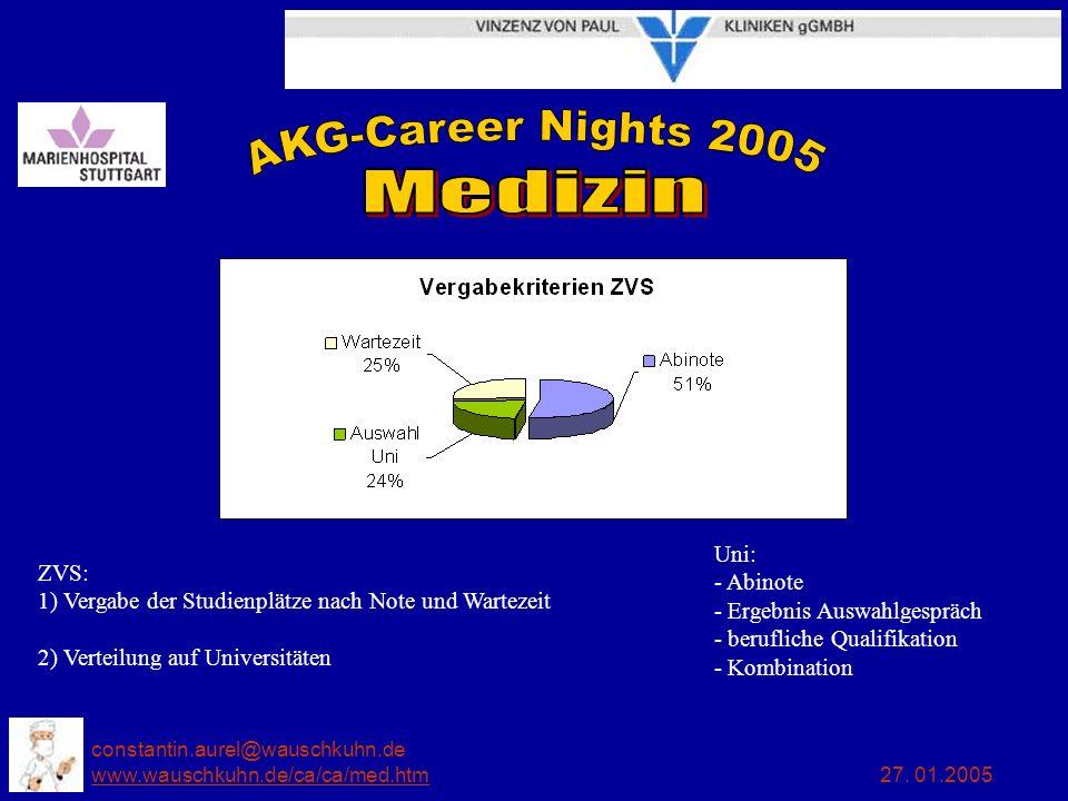 constantin.aurel@wauschkuhn.de www.wauschkuhn.de/ca/ca/med.htm 27. 01.2005 www.wauschkuhn.de/ca/ca/med.htm ZVS: 1) Vergabe der Studienplätze nach Note