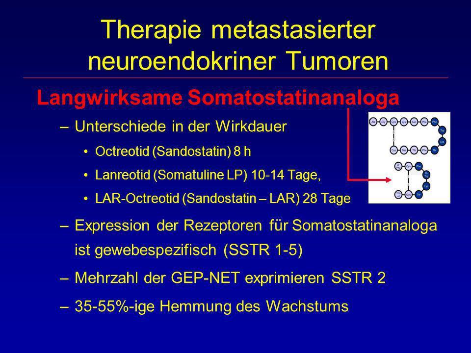Langwirksame Somatostatinanaloga –Unterschiede in der Wirkdauer Octreotid (Sandostatin) 8 h Lanreotid (Somatuline LP) 10-14 Tage, LAR-Octreotid (Sando
