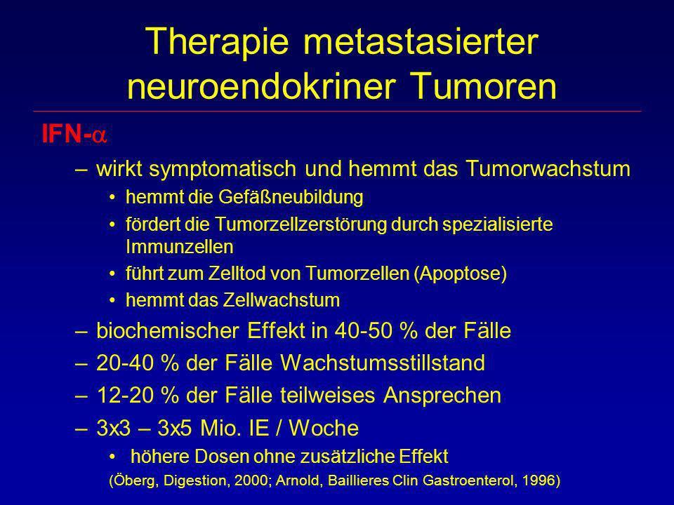 IFN- –wirkt symptomatisch und hemmt das Tumorwachstum hemmt die Gefäßneubildung fördert die Tumorzellzerstörung durch spezialisierte Immunzellen führt