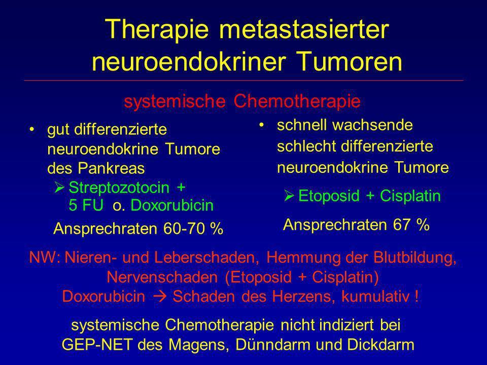 gut differenzierte neuroendokrine Tumore des Pankreas Streptozotocin + 5 FU o. Doxorubicin Ansprechraten 60-70 % Therapie metastasierter neuroendokrin