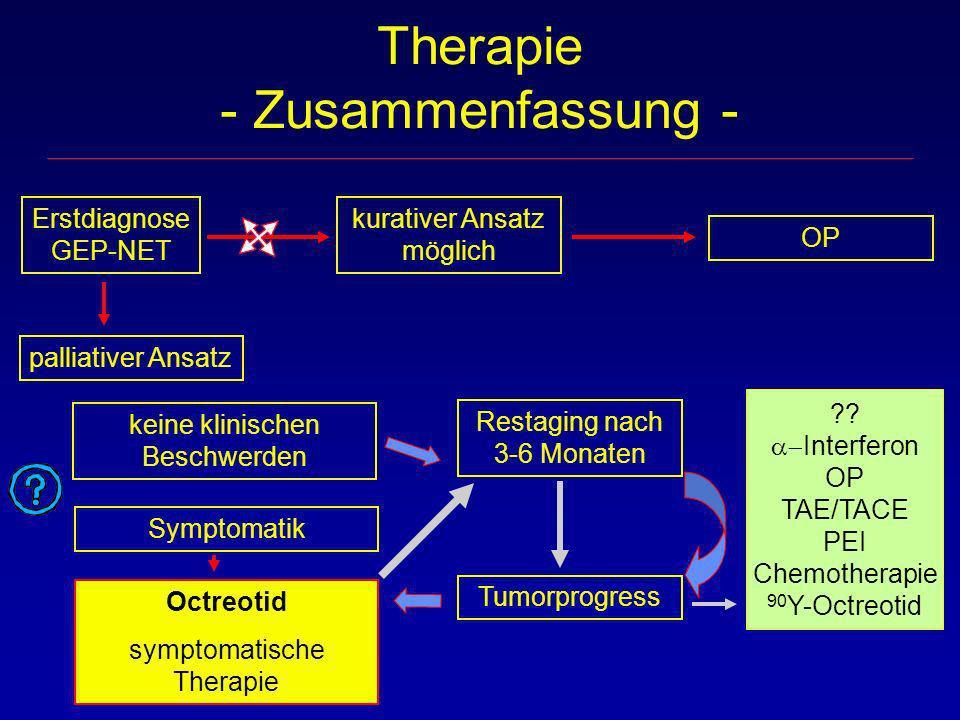 Therapie - Zusammenfassung - Erstdiagnose GEP-NET kurativer Ansatz möglich OP palliativer Ansatz keine klinischen Beschwerden Symptomatik Tumorprogres