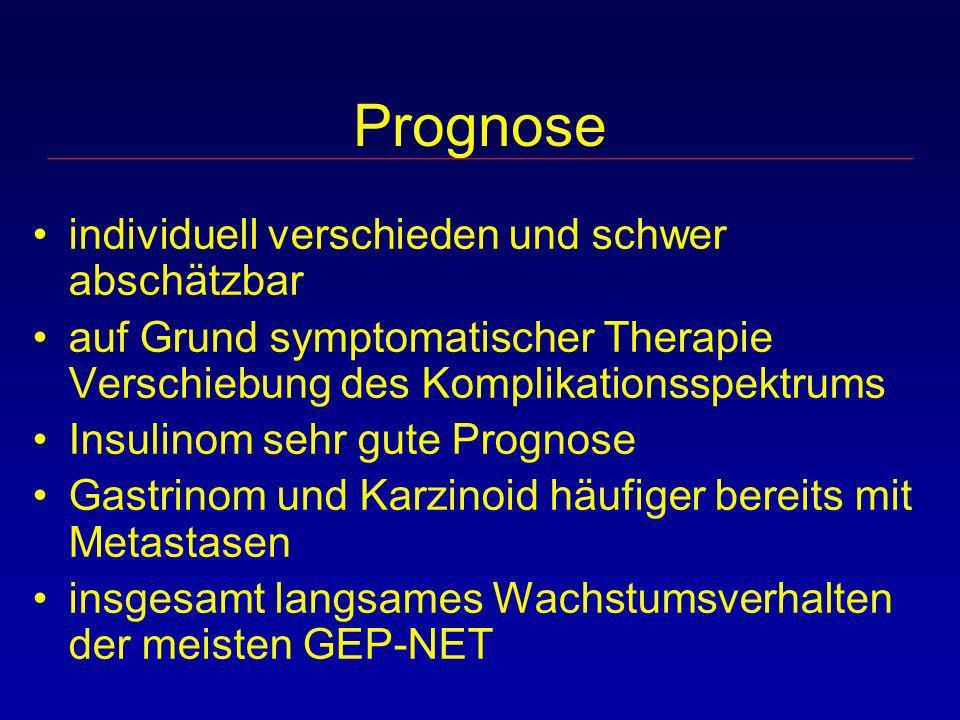 Prognose individuell verschieden und schwer abschätzbar auf Grund symptomatischer Therapie Verschiebung des Komplikationsspektrums Insulinom sehr gute