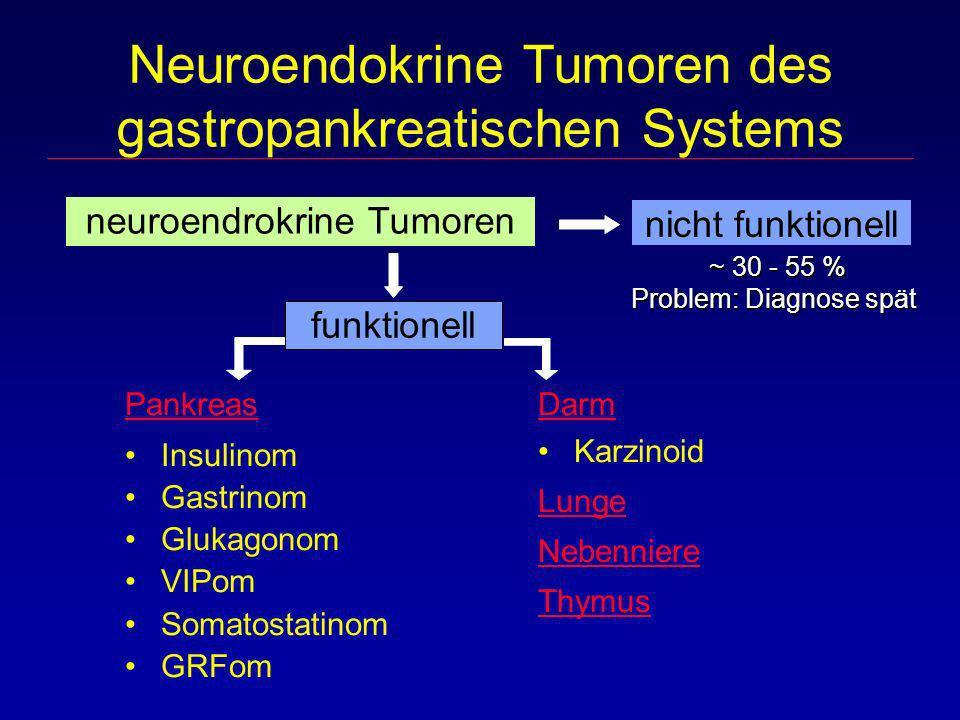 Langwirksame Somatostatinanaloga –Unterschiede in der Wirkdauer Octreotid (Sandostatin) 8 h Lanreotid (Somatuline LP) 10-14 Tage, LAR-Octreotid (Sandostatin – LAR) 28 Tage –Expression der Rezeptoren für Somatostatinanaloga ist gewebespezifisch (SSTR 1-5) –Mehrzahl der GEP-NET exprimieren SSTR 2 –35-55%-ige Hemmung des Wachstums Therapie metastasierter neuroendokriner Tumoren