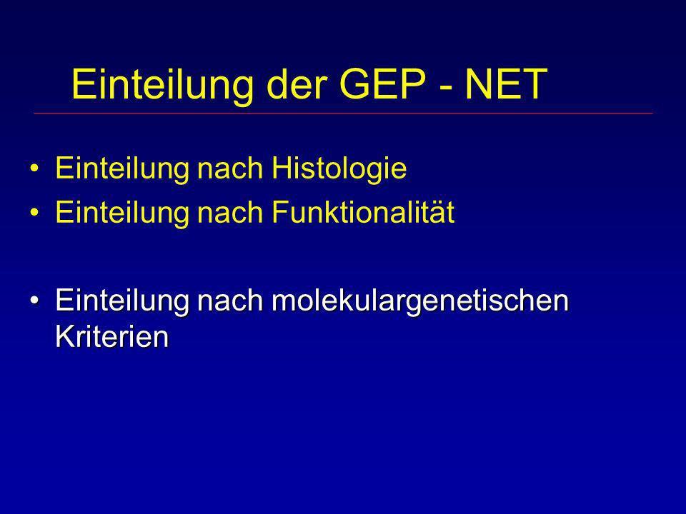 Einteilung der GEP - NET Einteilung nach Histologie Einteilung nach Funktionalität Einteilung nach molekulargenetischen KriterienEinteilung nach molek
