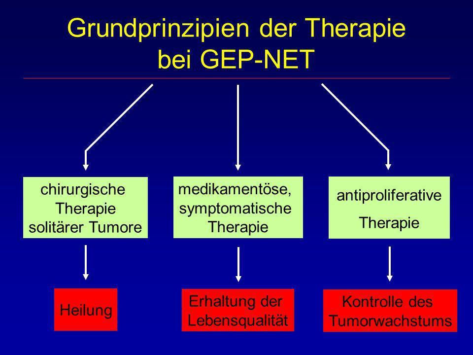kurative Therapie bei GEP-NET des Pankreas chirurgische Resektion derzeit einziger kurativer Therapieansatz nur bei lokalisierten Tumoren deshalb Frühdiagnose entscheidend in Einzelfällen auch gleichzeitige oder zeitversetzte Entfernung einer Metastase möglich immer auch Tumorart und molekulargentischen Hintergrund berücksichtigen