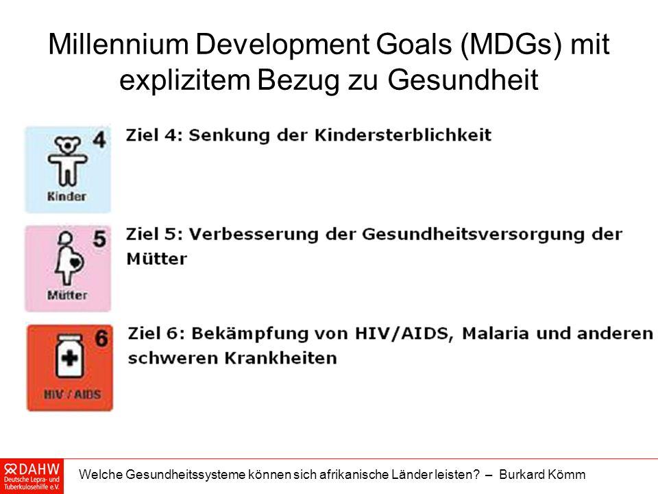 Welche Gesundheitssysteme können sich afrikanische Länder leisten? – Burkard Kömm Millennium Development Goals (MDGs) mit explizitem Bezug zu Gesundhe
