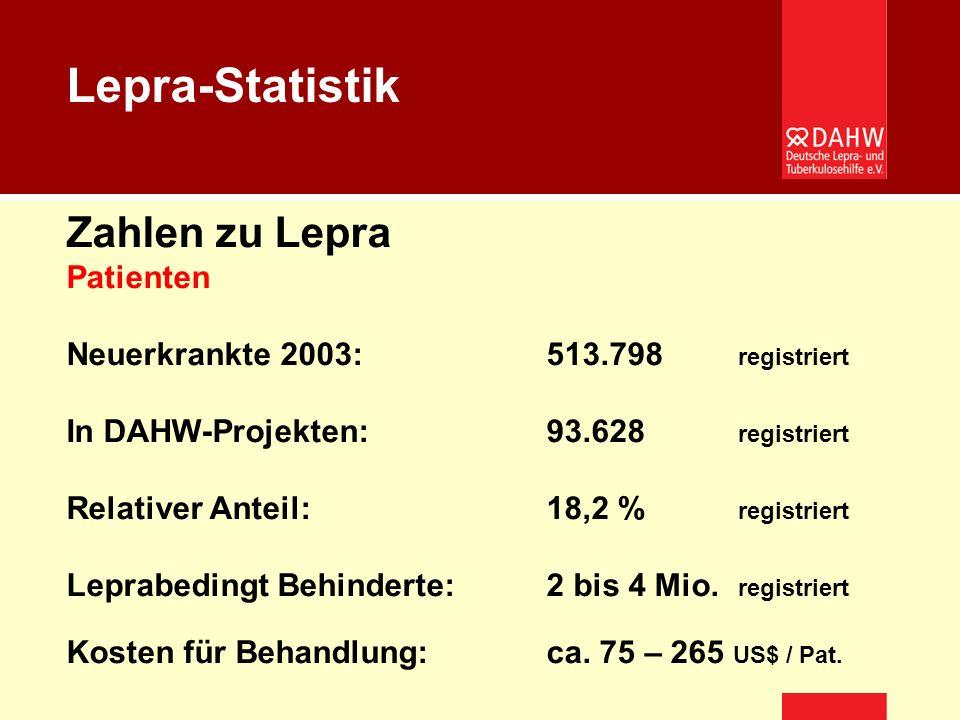 Welche Gesundheitssysteme können sich afrikanische Länder leisten? – Burkard Kömm Lepra-Statistik Zahlen zu Lepra Patienten Neuerkrankte 2003:513.798