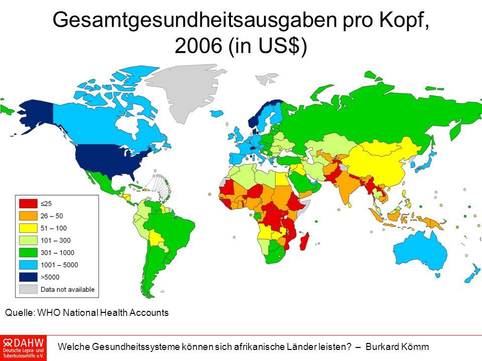 Welche Gesundheitssysteme können sich afrikanische Länder leisten? – Burkard Kömm Gesamtgesundheitsausgaben pro Kopf, 2006 (in US$) Quelle: WHO Nation