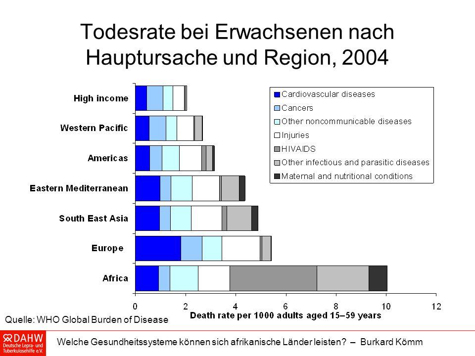 Welche Gesundheitssysteme können sich afrikanische Länder leisten? – Burkard Kömm Todesrate bei Erwachsenen nach Hauptursache und Region, 2004 Quelle: