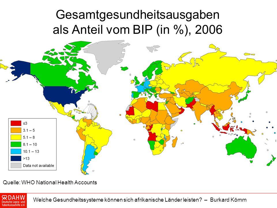 Welche Gesundheitssysteme können sich afrikanische Länder leisten? – Burkard Kömm Gesamtgesundheitsausgaben als Anteil vom BIP (in %), 2006 Quelle: WH