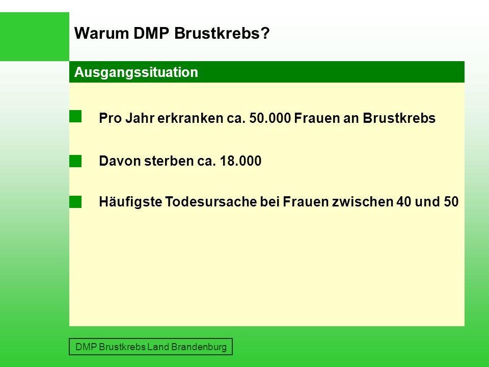 DMP Brustkrebs Land Brandenburg Es gibt zu wenig Grundwissen zu Brustkrebs bei Frauen Die Informationsflut in den Medien ist wenig hilfreich wissenschaftlich abgesicherte, verständliche Information für jede Frau ist nicht verfügbar Bei der 5-Jahres-Überlebensstatistik liegt Deutschland nur an 7.