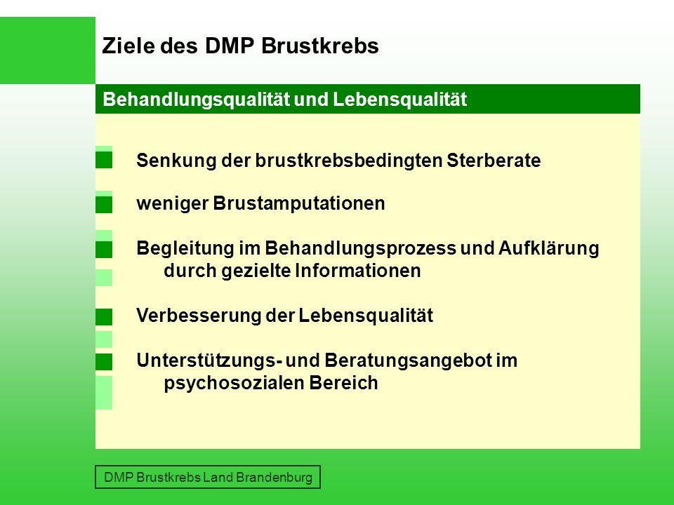 DMP Brustkrebs Land Brandenburg AGENDA Warum DMP Brustkrebs Ziele des DMP Brustkrebs Ablauf des DMP (Einschreibung, Versorgungsebenen) Aktuelles aus Brandenburg