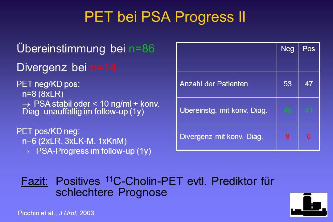 PET bei PSA Progress II NegPos Anzahl der Patienten5347 Übereinstg. mit konv. Diag.4541 Divergenz mit konv. Diag.86 Übereinstimmung bei n=86 Divergenz