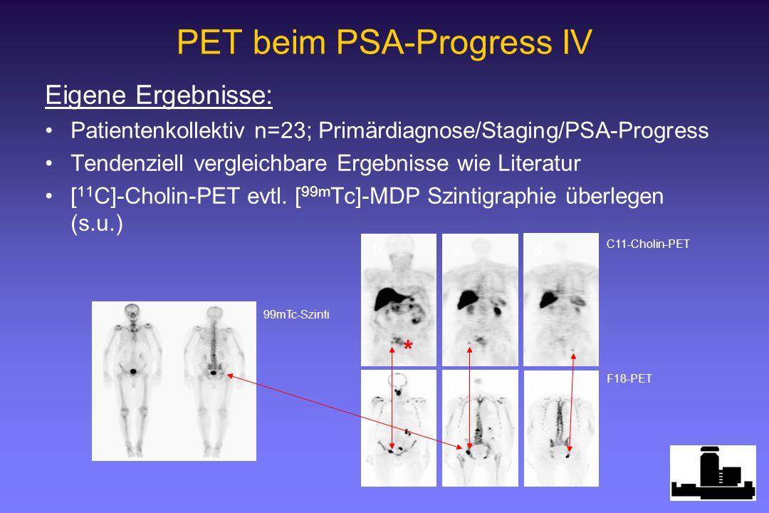 PET beim PSA-Progress IV Eigene Ergebnisse: Patientenkollektiv n=23; Primärdiagnose/Staging/PSA-Progress Tendenziell vergleichbare Ergebnisse wie Literatur [ 11 C]-Cholin-PET evtl.