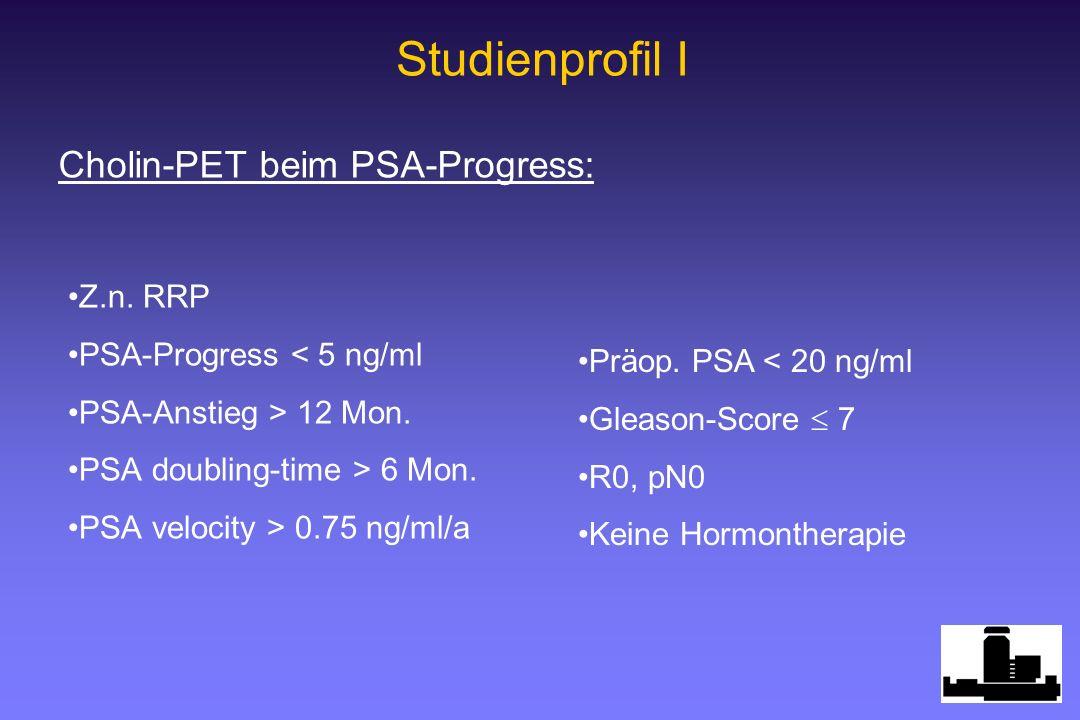 Z.n. RRP PSA-Progress < 5 ng/ml PSA-Anstieg > 12 Mon. PSA doubling-time > 6 Mon. PSA velocity > 0.75 ng/ml/a Studienprofil I Präop. PSA < 20 ng/ml Gle
