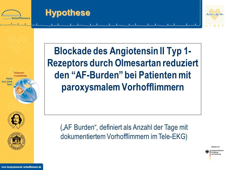 www.kompetenznetz-vorhofflimmern.de Hypothese Blockade des Angiotensin II Typ 1- Rezeptors durch Olmesartan reduziert den AF-Burden bei Patienten mit paroxysmalem Vorhofflimmern (AF Burden, definiert als Anzahl der Tage mit dokumentiertem Vorhofflimmern im Tele-EKG)