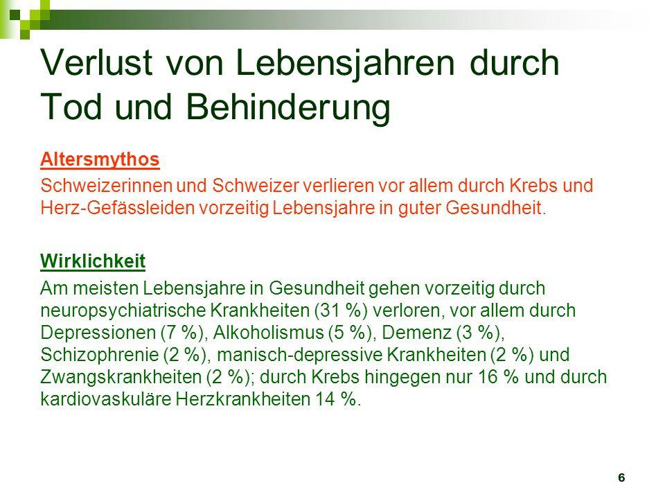 6 Verlust von Lebensjahren durch Tod und Behinderung Altersmythos Schweizerinnen und Schweizer verlieren vor allem durch Krebs und Herz-Gefässleiden v