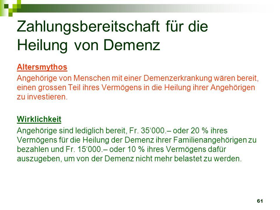 61 Zahlungsbereitschaft für die Heilung von Demenz Altersmythos Angehörige von Menschen mit einer Demenzerkrankung wären bereit, einen grossen Teil ih