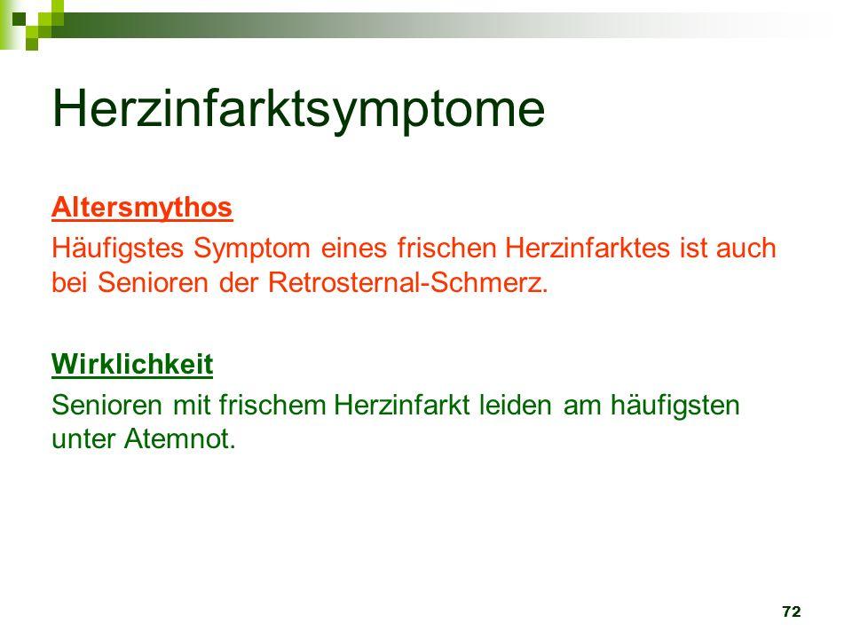 72 Herzinfarktsymptome Altersmythos Häufigstes Symptom eines frischen Herzinfarktes ist auch bei Senioren der Retrosternal-Schmerz. Wirklichkeit Senio
