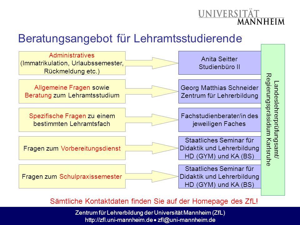 Zentrum für Lehrerbildung der Universität Mannheim (ZfL) http://zfl.uni-mannheim.de zfl@uni-mannheim.de Beratungsangebot für Lehramtsstudierende Admin
