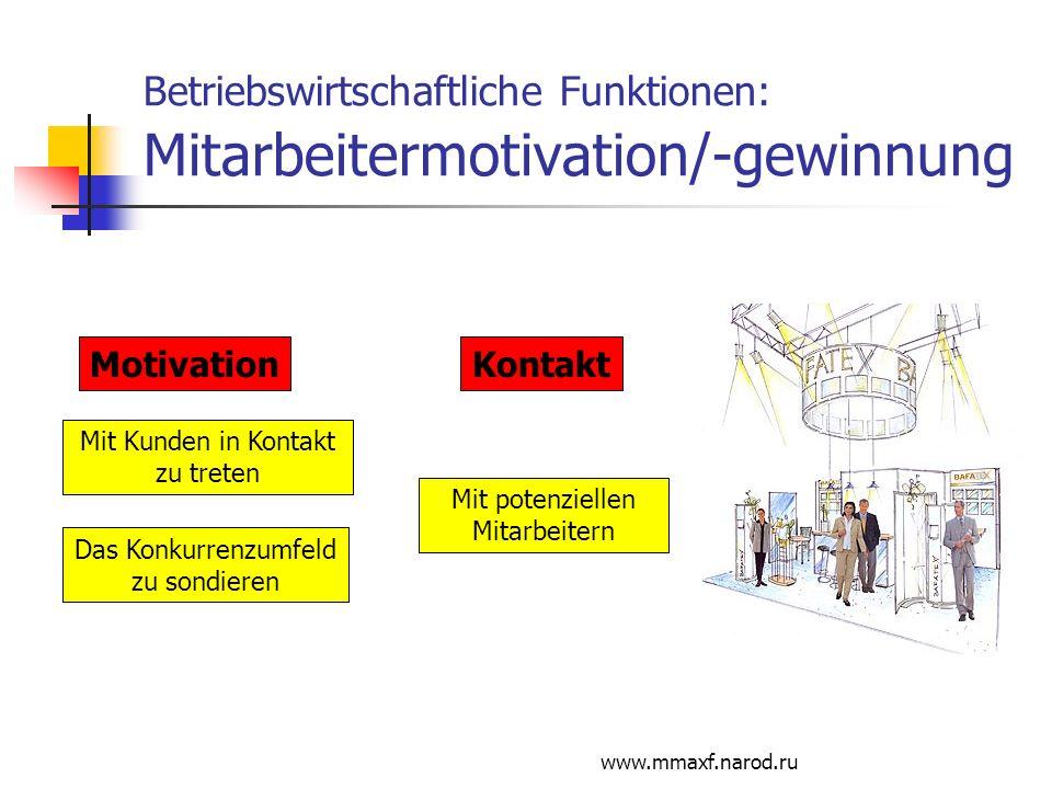 www.mmaxf.narod.ru Betriebswirtschaftliche Funktionen: Mitarbeitermotivation/-gewinnung Motivation Mit Kunden in Kontakt zu treten Das Konkurrenzumfel