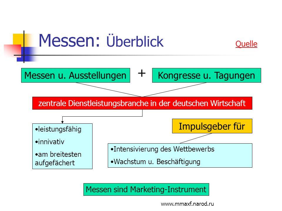 www.mmaxf.narod.ru Messen: Überblick Quelle Quelle Messen u. Ausstellungen + Kongresse u. Tagungen zentrale Dienstleistungsbranche in der deutschen Wi
