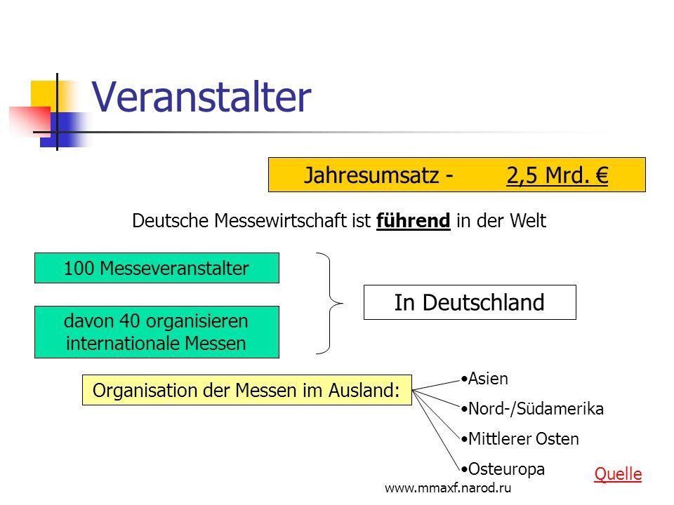 www.mmaxf.narod.ru Veranstalter Jahresumsatz - 2,5 Mrd. 100 Messeveranstalter davon 40 organisieren internationale Messen Deutsche Messewirtschaft ist